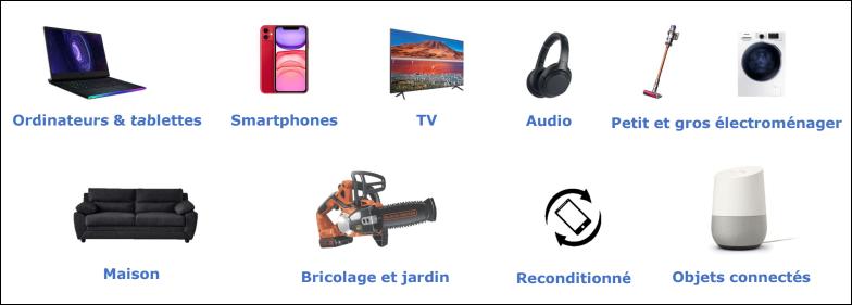 Rueducommerce categories