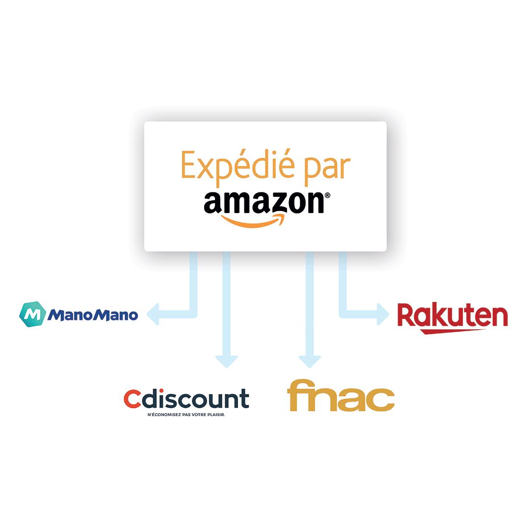 Read more about the article FBA Multi-sites : le pilotage automatique «expédié par Amazon»